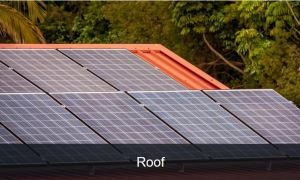 Household OFF-Grid Energy Storage System